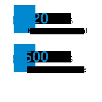 s600s2-2
